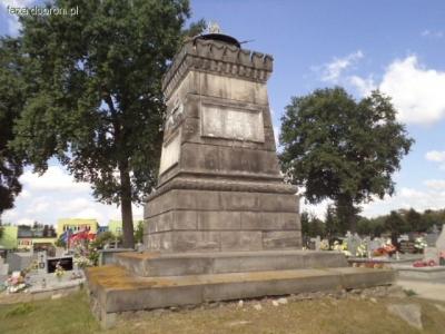 Pomnik Kozaków
